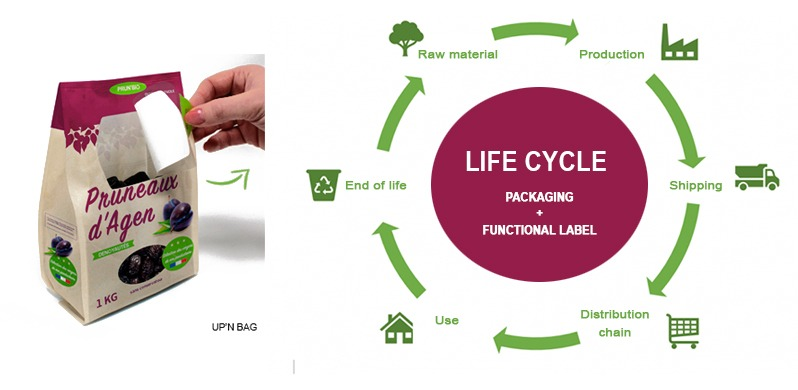 life cycle packaging functional label etik ouest packaging